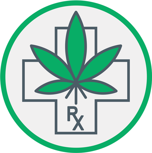 Medical Cannabis Prescription